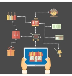 Flow chart showing web purchases vector image