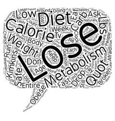 Is your metabolism broken text background vector