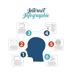 Internet infographic icon and human head design vector image