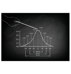Hand pointing standard deviation diagram with samp vector