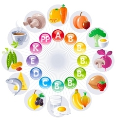 Food and drink icon set for healthy eating fruits vector