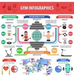 Gym infographics set vector