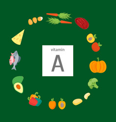 cartoon food with vitamin a card poster vector image vector image