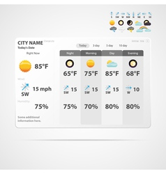 weather forecast interface vector image