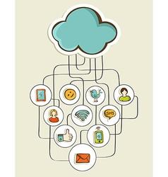 Cloud computing network sketch vector image
