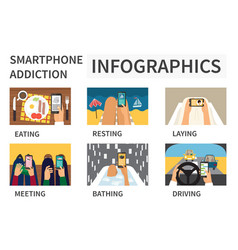 Smartphone addiction infographic vector