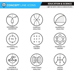 Concept Line Icons Set 14 Math vector image