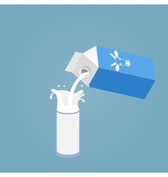 Pouring a glass of milk creating splash vector image vector image