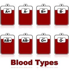 Blood types vector
