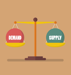 Demand and supply ball balance on the scale vector