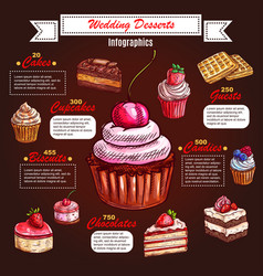 Cake infographics for wedding dessert design vector