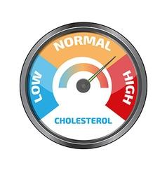 Cholesterol Meter vector image