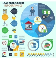 Loan foreclosure infographics vector