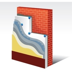 Polystyrene thermal insulation layered scheme vector
