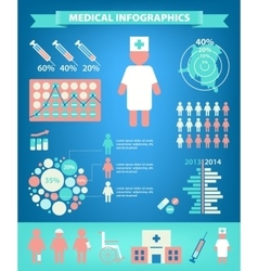 set of medical infographics vector image