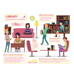 people reading books in library infographic vector image