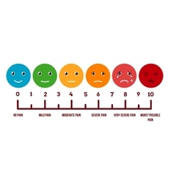 Pain scale faces stock vector