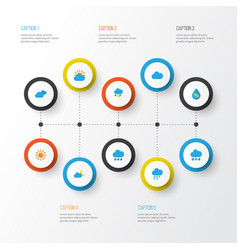 Weather flat icons set collection of rain vector