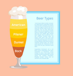 Beer types poster depicting footed pilsner glass vector