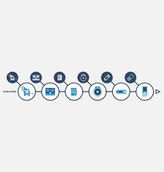 Music player evolution infographic set vector