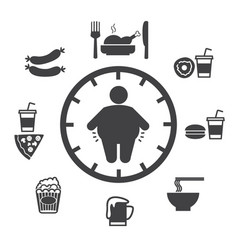 Concept of obesity caused by food and drink icons vector