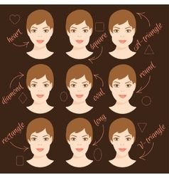 Set of different woman face shapes 6 vector image vector image