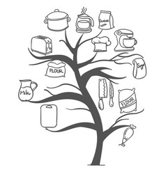 Tree kitchen set hand draw collection vector