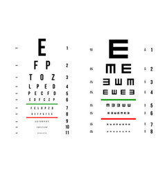 creative of eyes test charts vector image