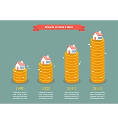 Growth in real estate infographic vector