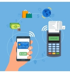 Mobile payments with smartphone payment terminal vector