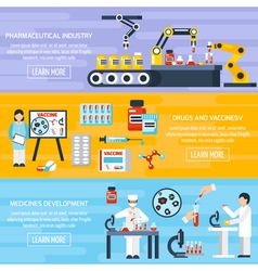 Pharmaceutical production banners set vector