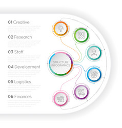 Infographics template with a six structure vector