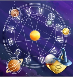 Zodiac signs background vector
