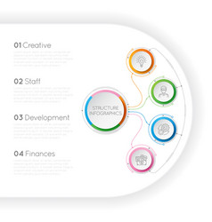 Infographics template with a four structure vector