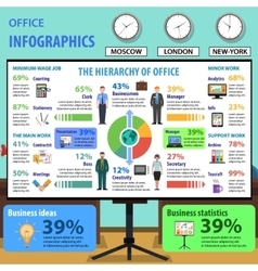 Office Infographics Set vector image