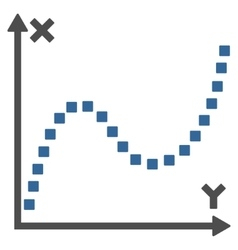 Dotted plot toolbar icon vector