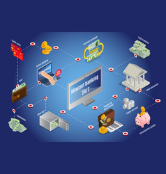 isometric online cash infographic template vector image vector image