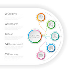 Infographics template with a five structure vector