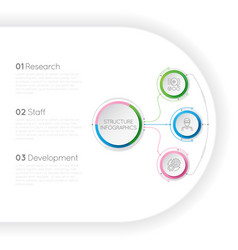 Infographics template with a three structure vector