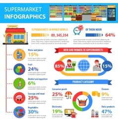 Supermarket infographics set vector