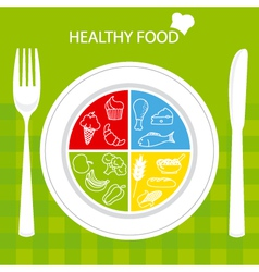 Plate with healthy food vector