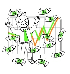 Emotions of a sim trader vector