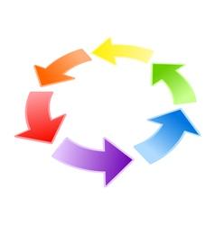 circulation vector image