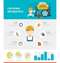 Car Repair Infographics vector image