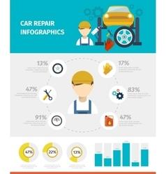 Car repair infographics vector