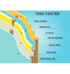 Timber frame wall vector