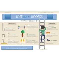 Info graphic safe use of ladders vector