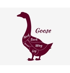 Typographic goose butcher cuts diagram vector