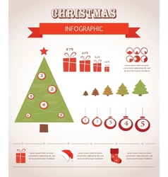 merry christmas infographics vector image