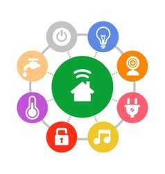 Smart Home System Icons Set Flat Design Style vector image vector image